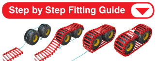 Forest Machine Track Fitting Guide